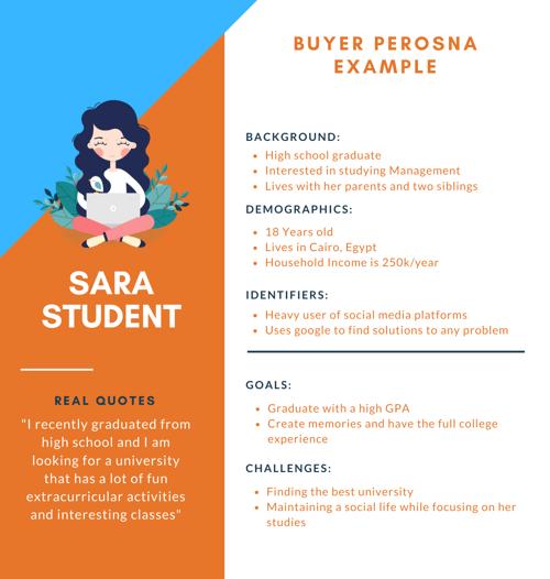 Buyer persona example-successful university marketing plan